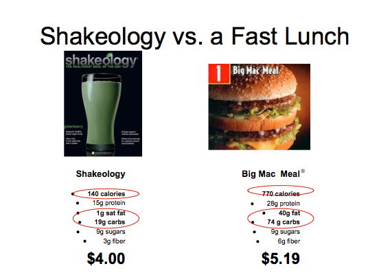The best nutritional value in shakeology theinkeddiary for Lean cuisine vs fast food